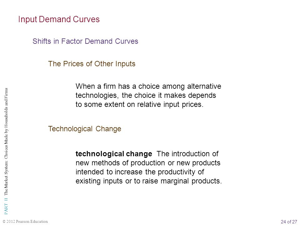 Input Demand Curves Shifts in Factor Demand Curves