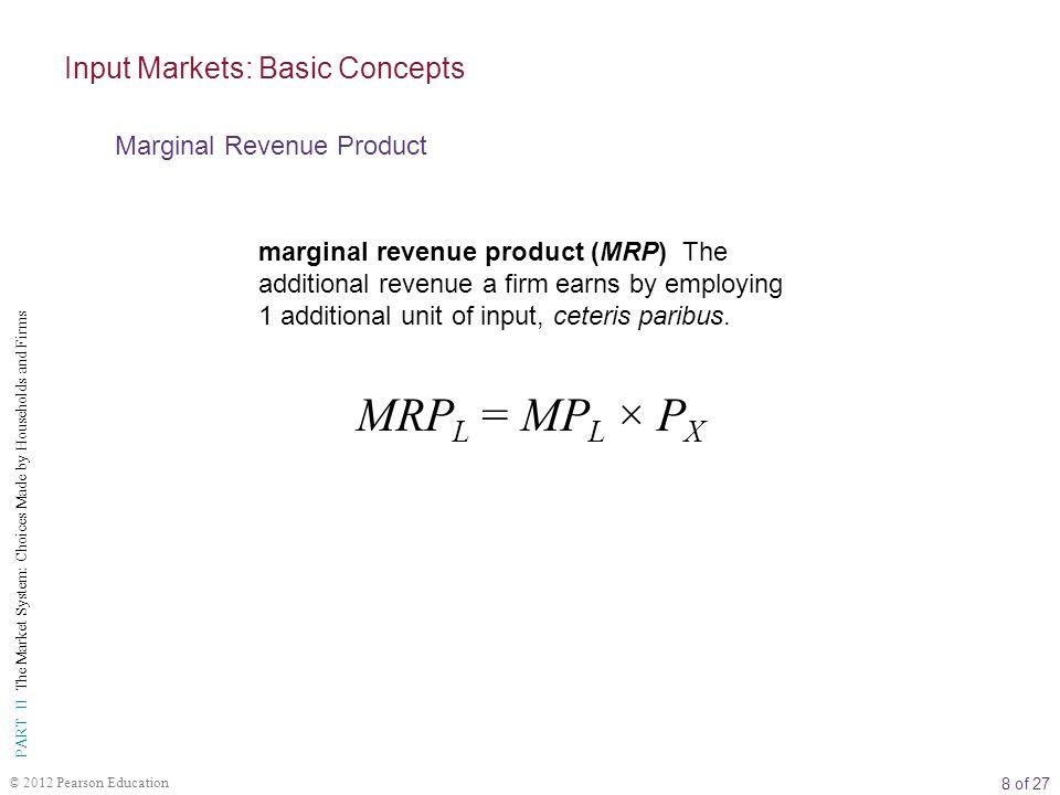 MRPL = MPL × PX Input Markets: Basic Concepts Marginal Revenue Product