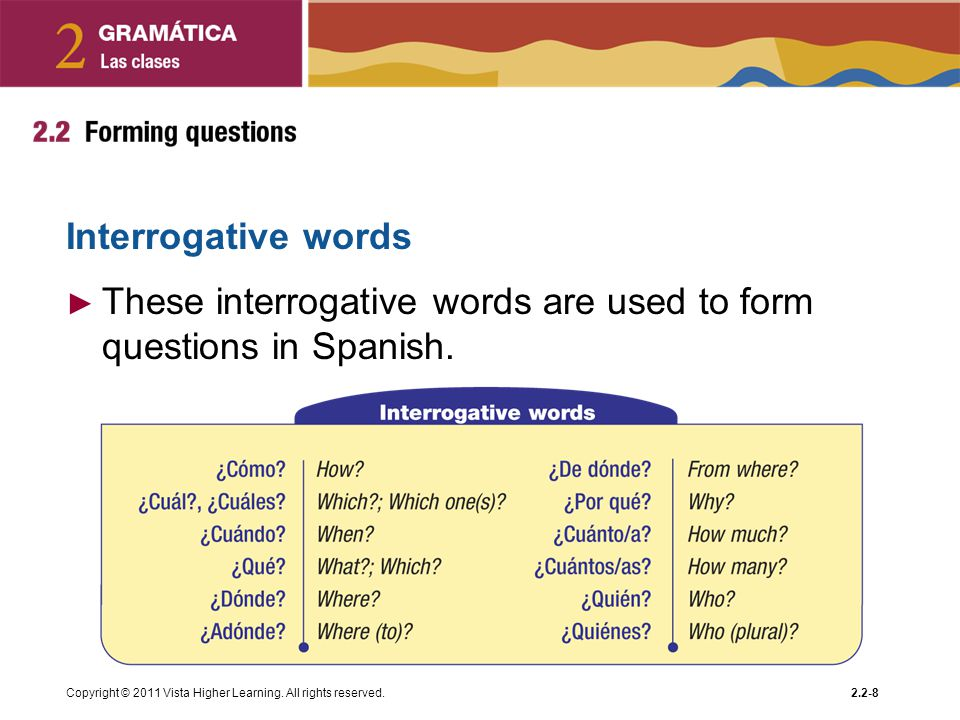 These interrogative words are used to form questions in Spanish.