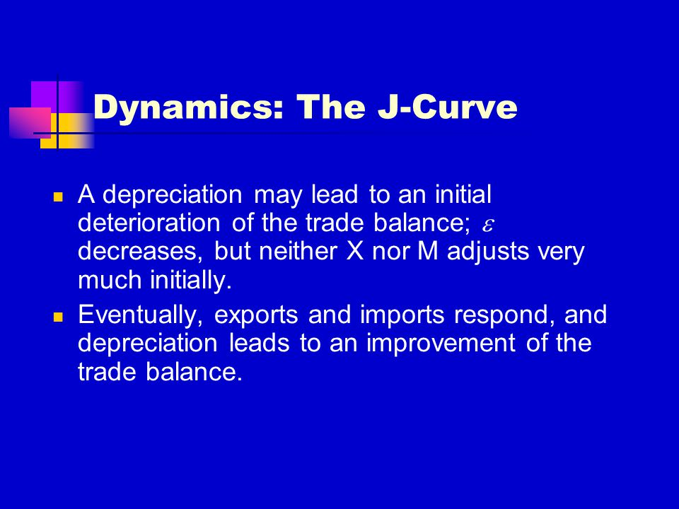 Dynamics: The J-Curve