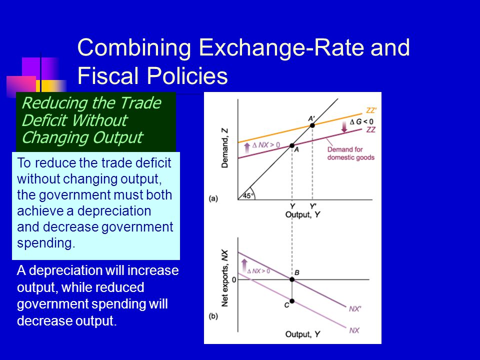 Combining Exchange-Rate and Fiscal Policies