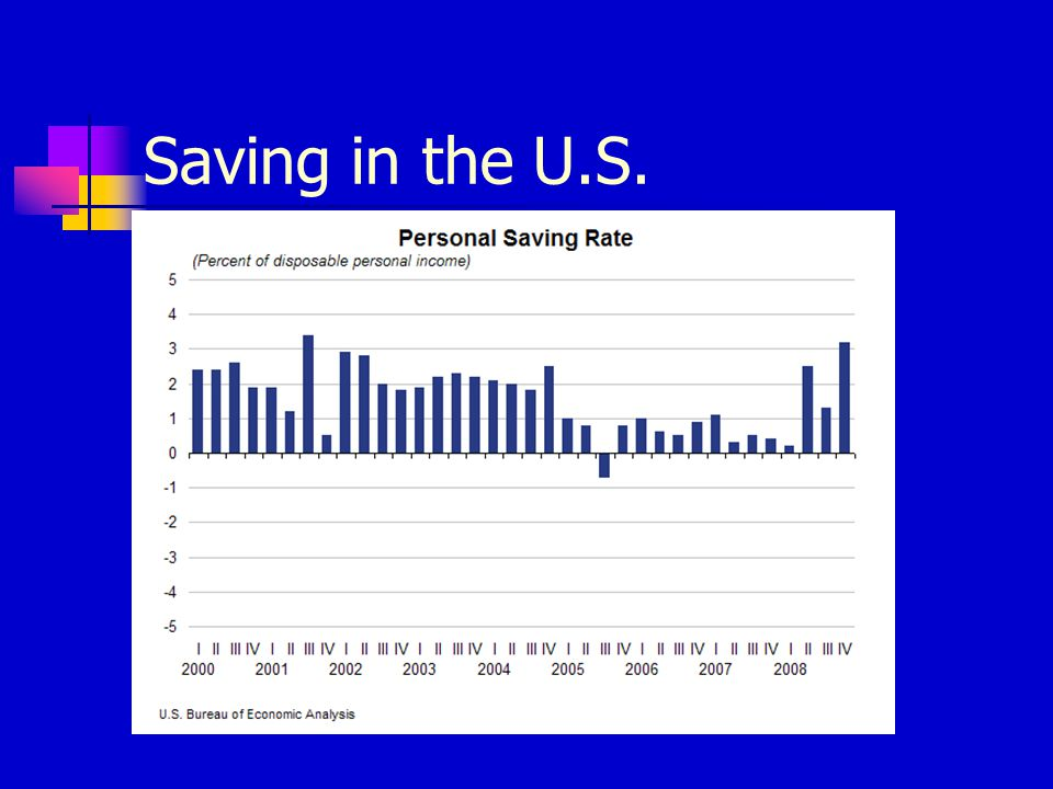 Saving in the U.S.