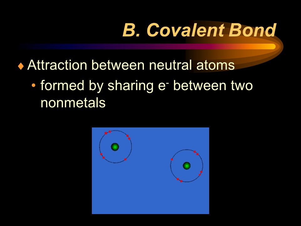 B. Covalent Bond Attraction between neutral atoms