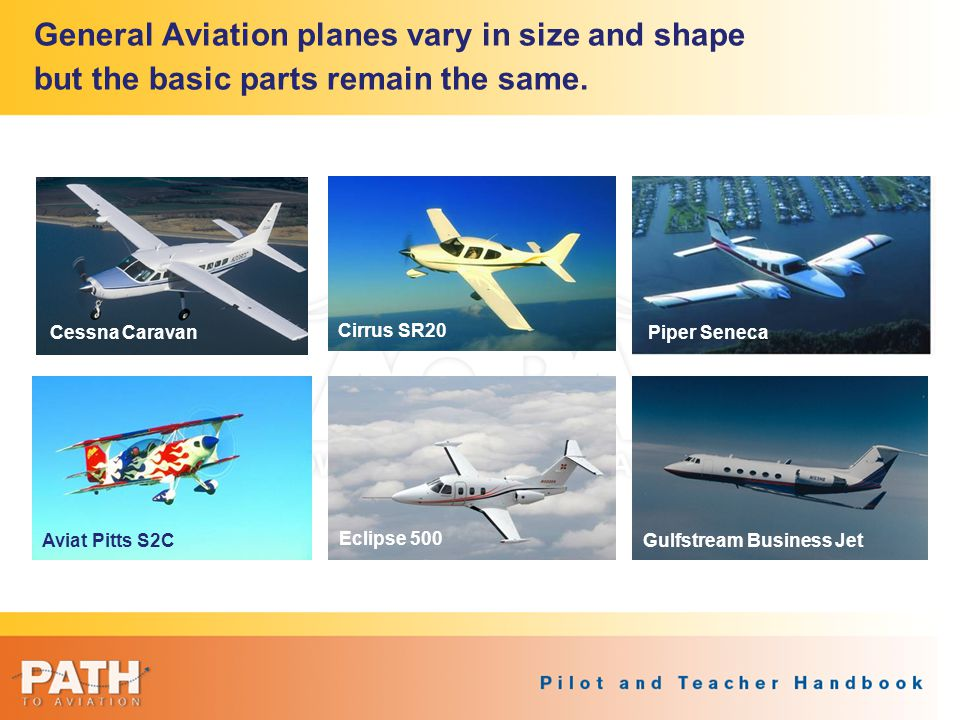 General Aviation planes vary in size and shape but the basic parts remain the same.