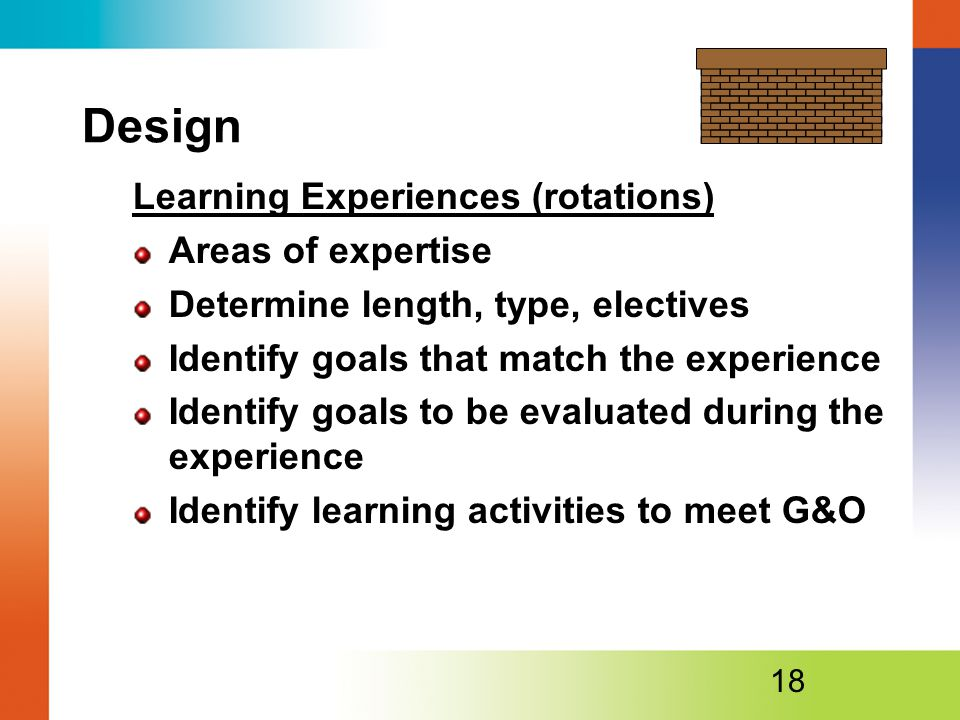 Design Learning Experiences (rotations) Areas of expertise