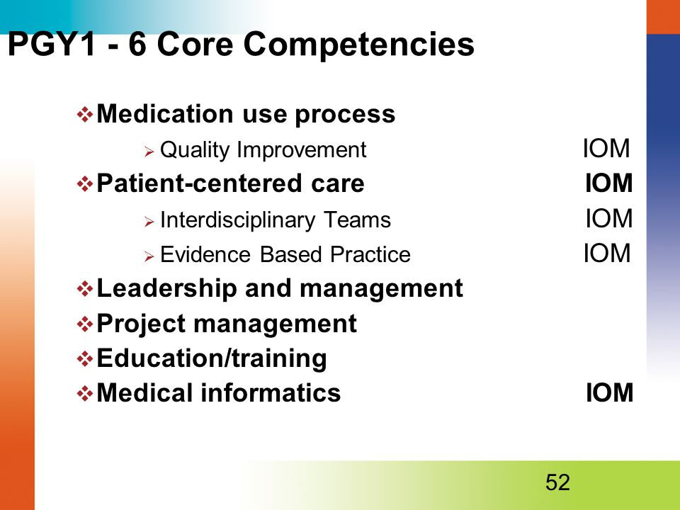 PGY1 - 6 Core Competencies