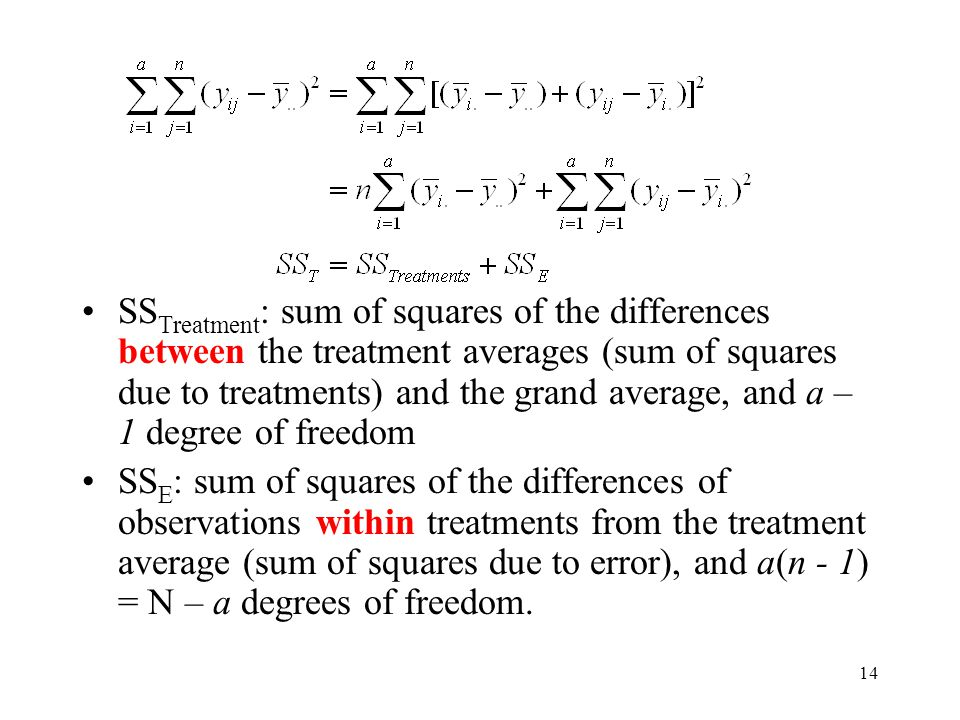 SSTreatment: sum of squares of the differences between the treatment averages (sum of squares due to treatments) and the grand average, and a – 1 degree of freedom