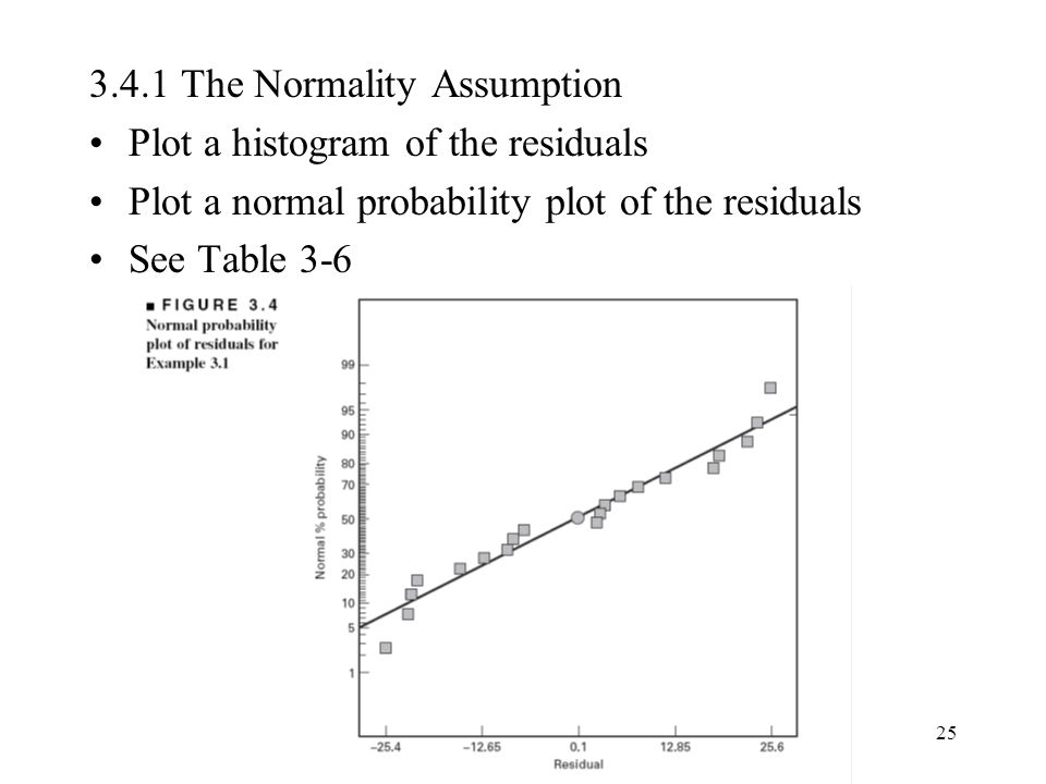 3.4.1 The Normality Assumption