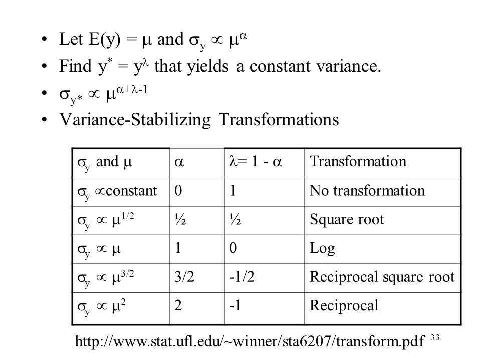 Find y* = y that yields a constant variance. y*  +-1