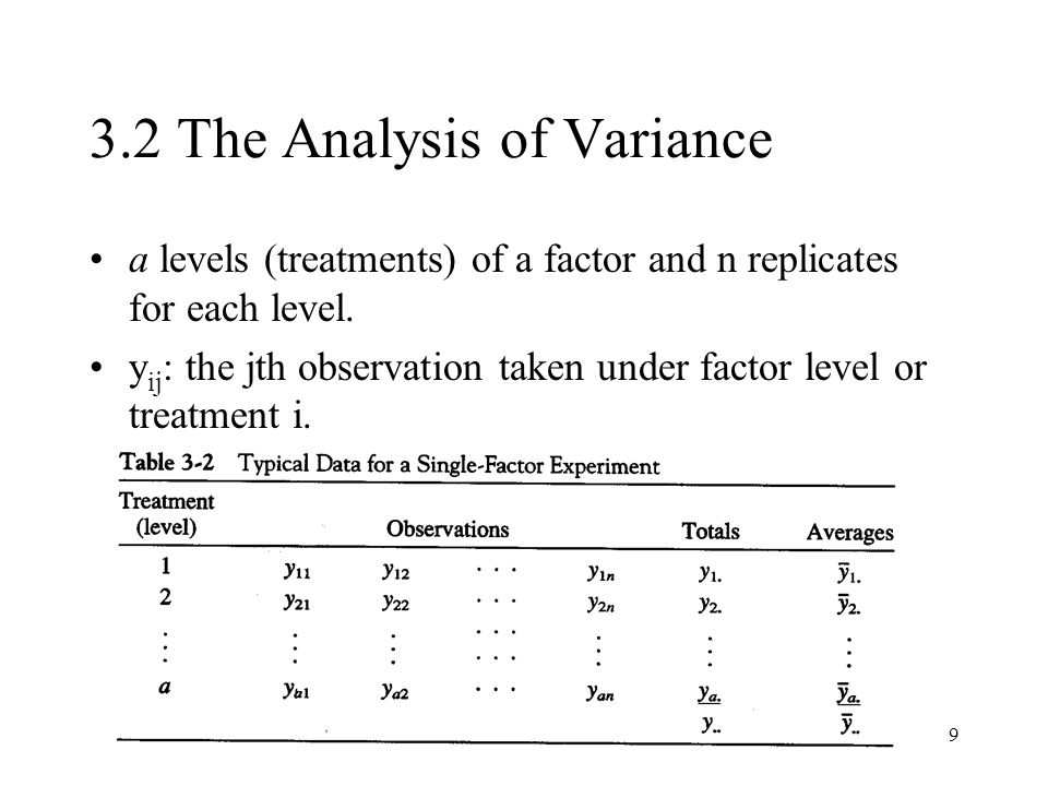 3.2 The Analysis of Variance