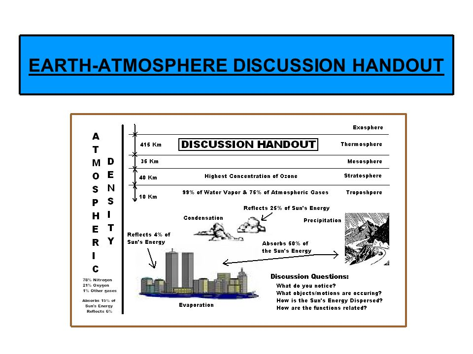 EARTH-ATMOSPHERE DISCUSSION HANDOUT