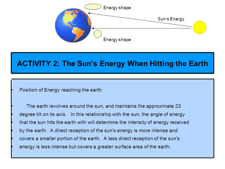 ACTIVITY 2: The Sun's Energy When Hitting the Earth