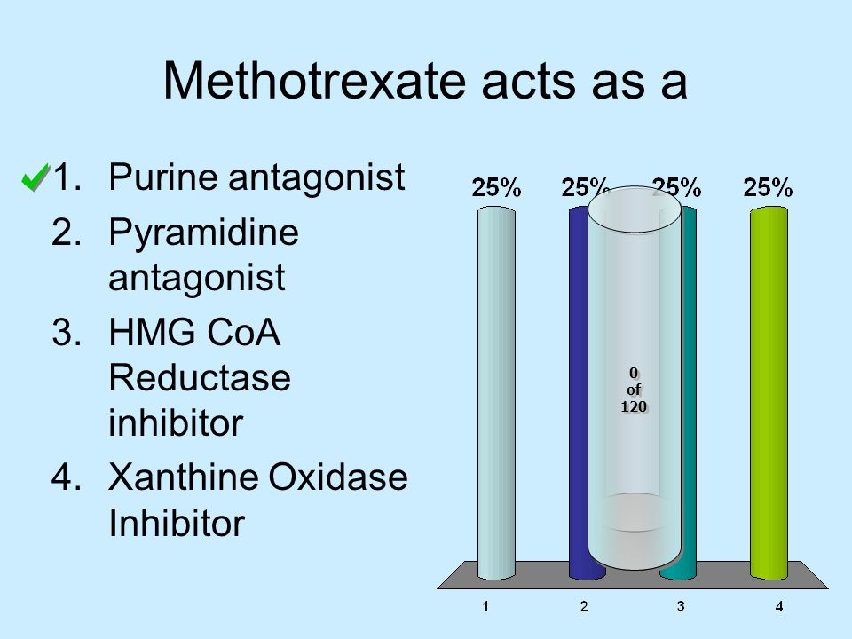 Methotrexate acts as a Purine antagonist Pyramidine antagonist