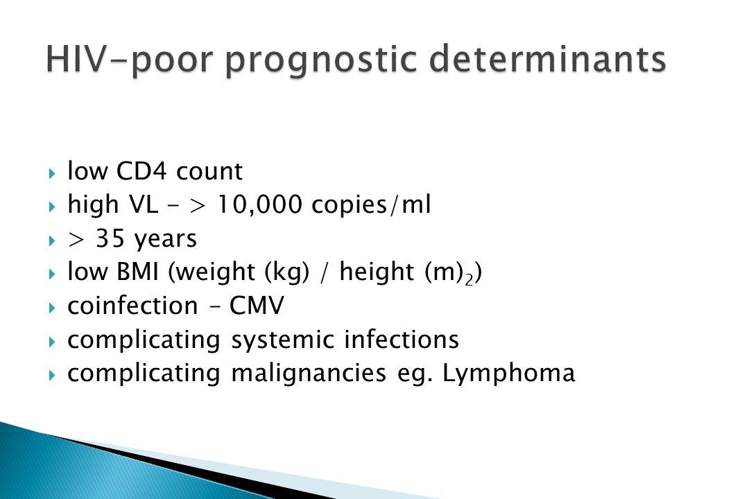 HIV-poor prognostic determinants