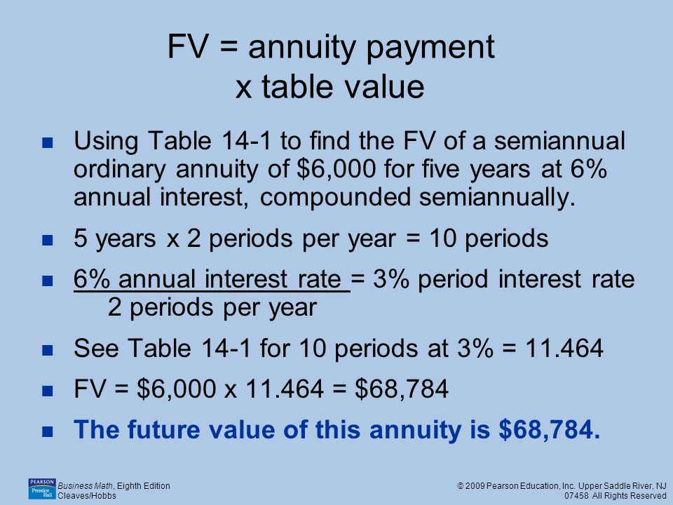 FV = annuity payment x table value