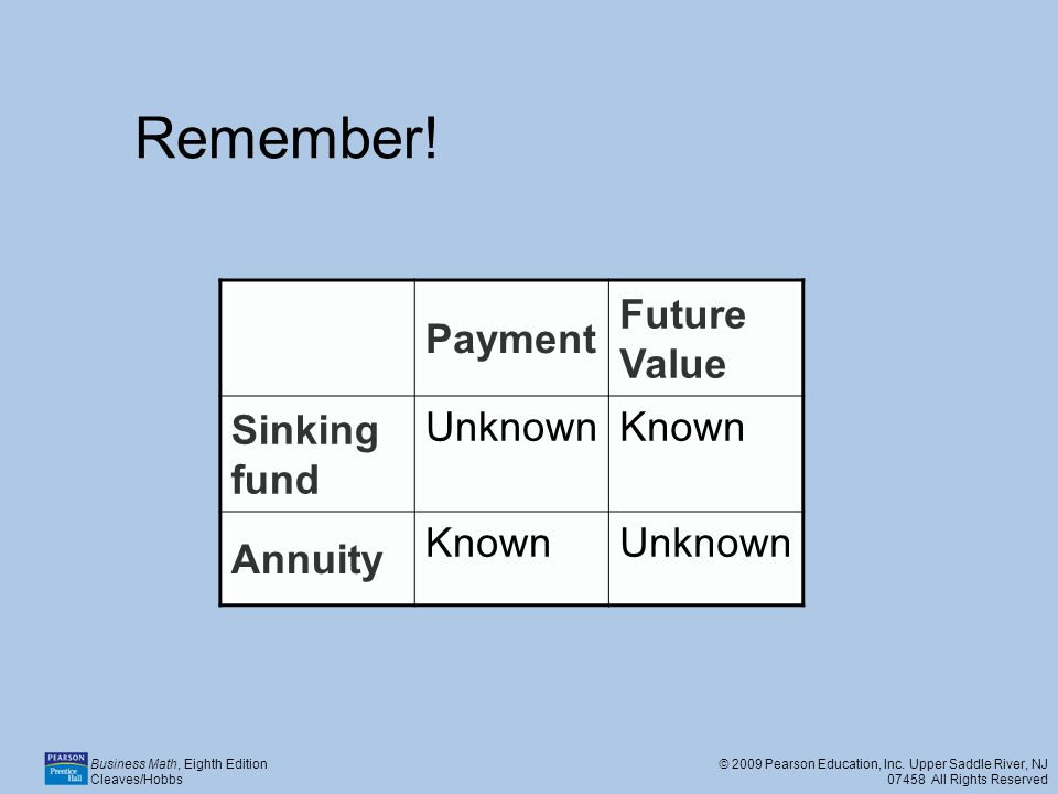 Remember! Payment Future Value Sinking fund Unknown Known Annuity