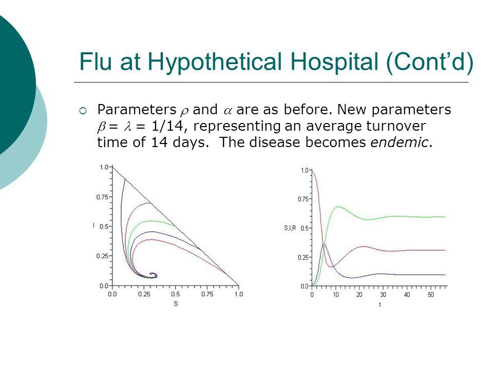 Flu at Hypothetical Hospital (Cont'd)