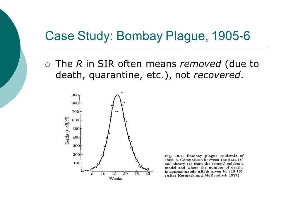 Case Study: Bombay Plague, 1905-6
