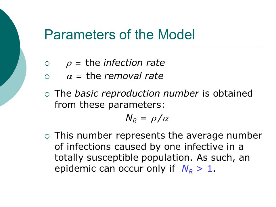 Parameters of the Model