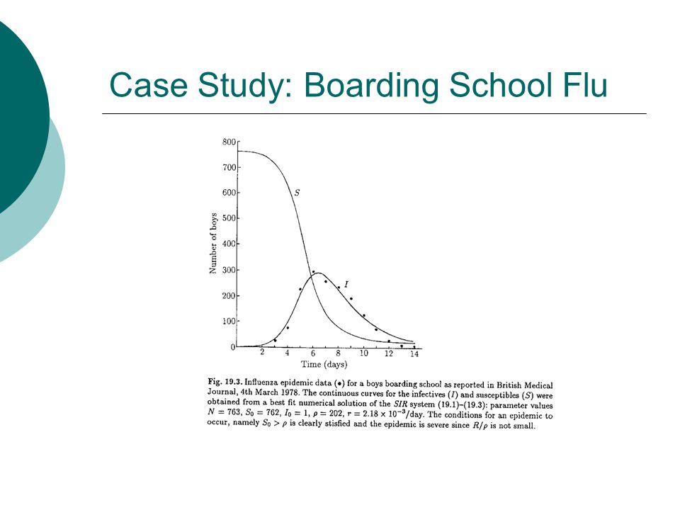 Case Study: Boarding School Flu