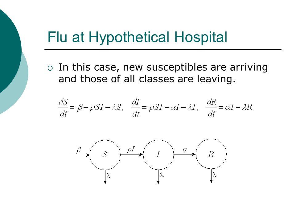Flu at Hypothetical Hospital
