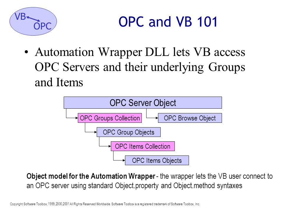 OPC and VB 101 Automation Wrapper DLL lets VB access OPC Servers and their underlying Groups and Items.
