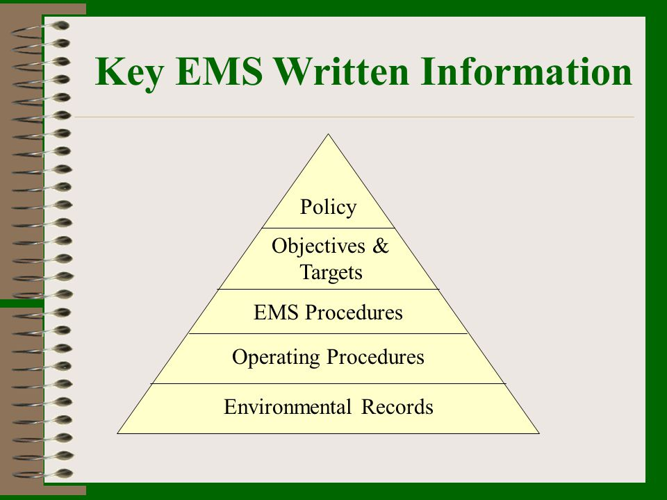 Key EMS Written Information