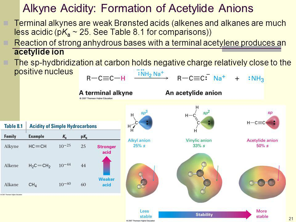 Alkyne Acidity: Formation of Acetylide Anions