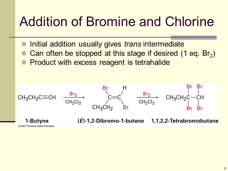 Addition of Bromine and Chlorine