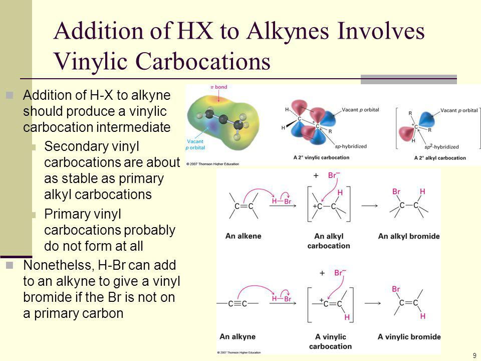 Addition of HX to Alkynes Involves Vinylic Carbocations