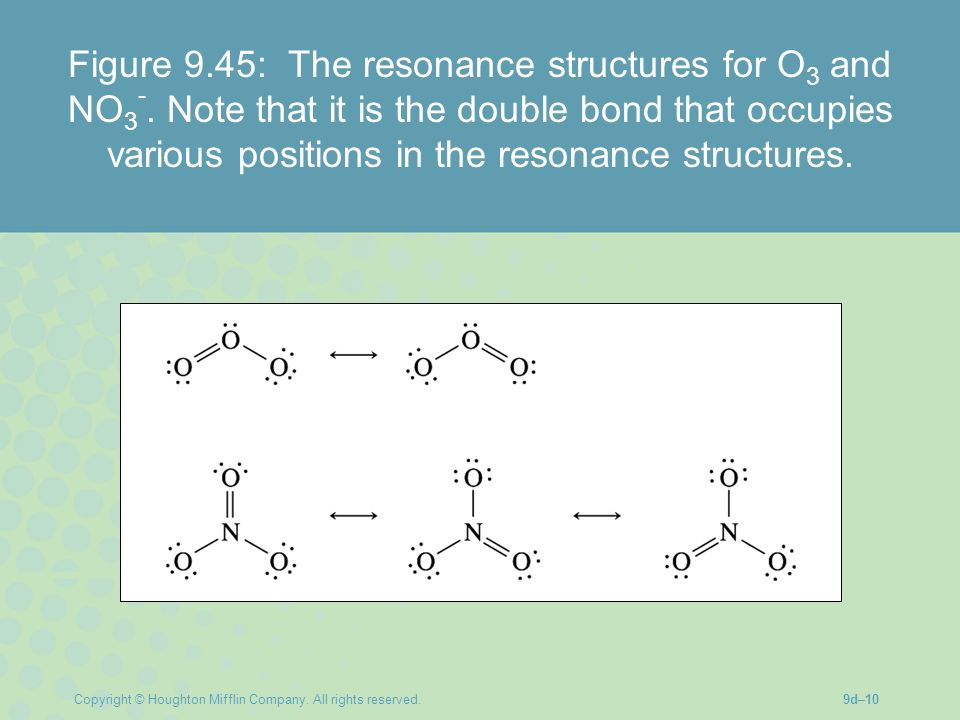 Figure 9. 45: The resonance structures for O3 and NO3-