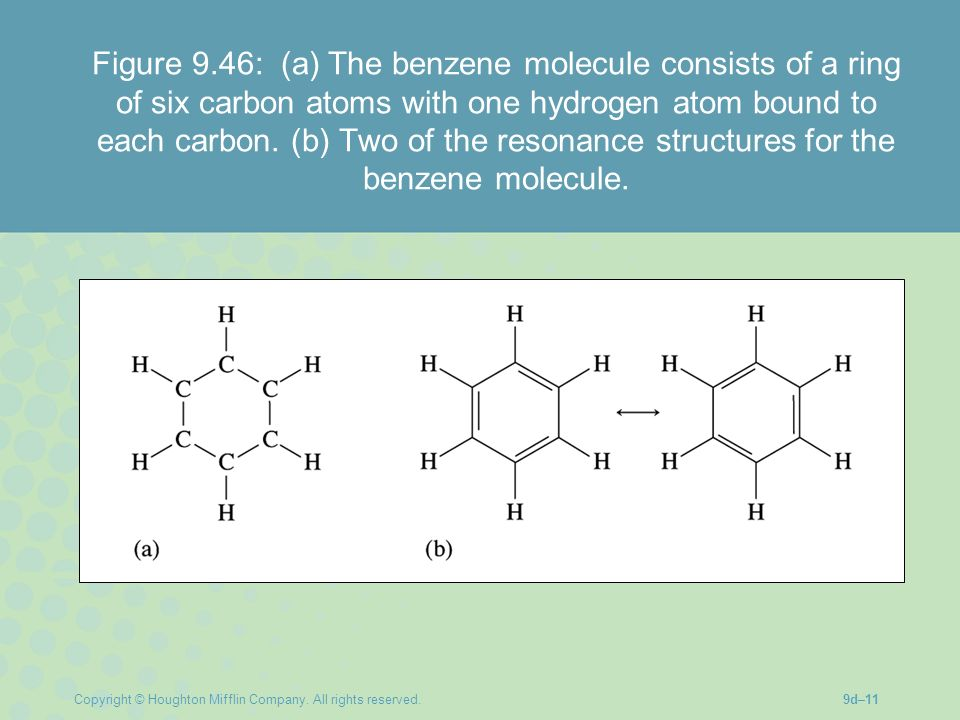 Figure 9.46: (a) The benzene molecule consists of a ring of six carbon atoms with one hydrogen atom bound to each carbon. (b) Two of the resonance structures for the benzene molecule.