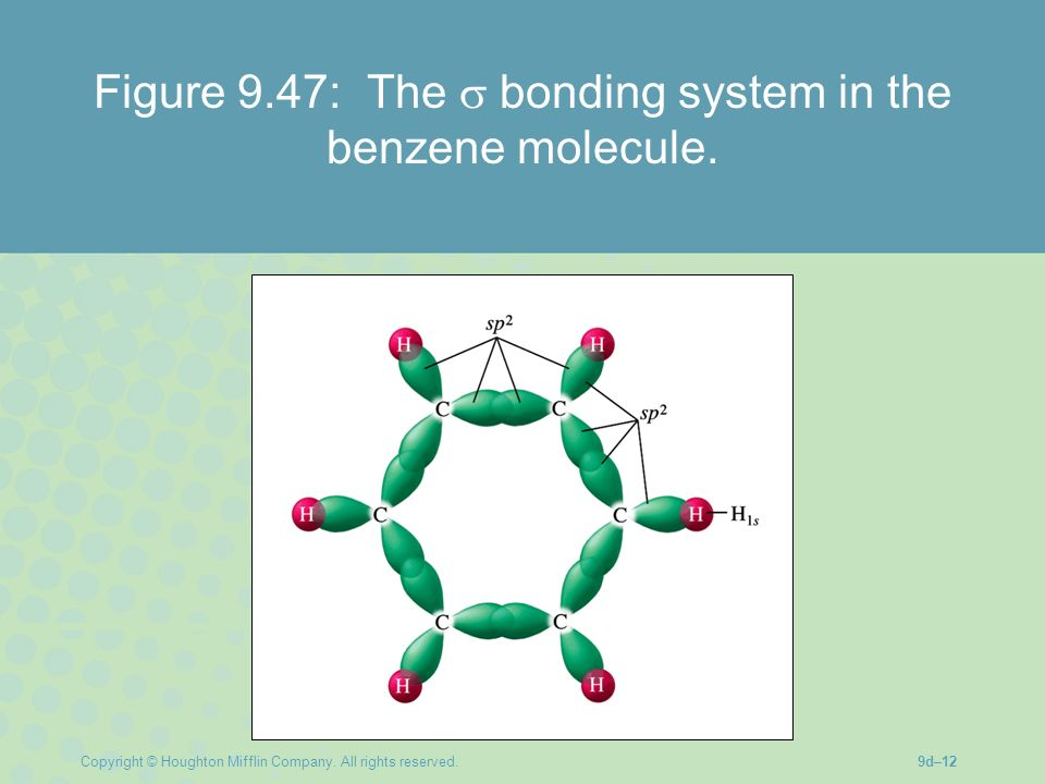 Figure 9.47: The  bonding system in the benzene molecule.