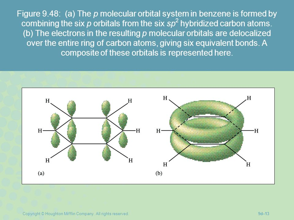 Figure 9.48: (a) The p molecular orbital system in benzene is formed by combining the six p orbitals from the six sp2 hybridized carbon atoms. (b) The electrons in the resulting p molecular orbitals are delocalized over the entire ring of carbon atoms, giving six equivalent bonds. A composite of these orbitals is represented here.