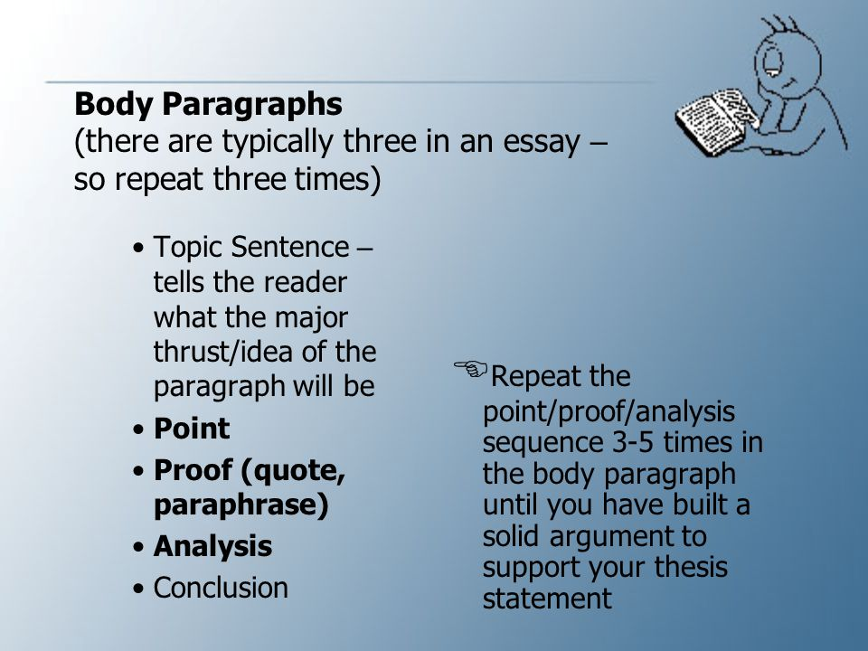 Body Paragraphs (there are typically three in an essay – so repeat three times)