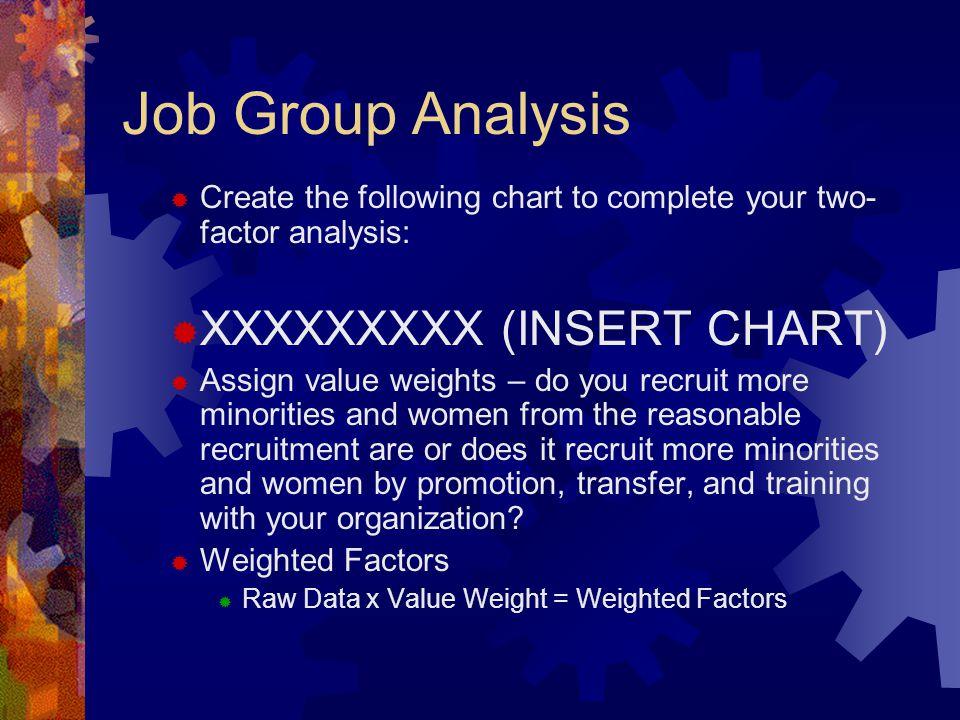 Job Group Analysis XXXXXXXXX (INSERT CHART)