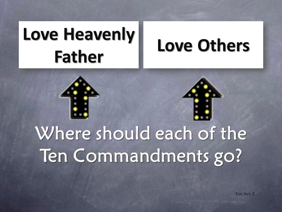 Where should each of the Ten Commandments go