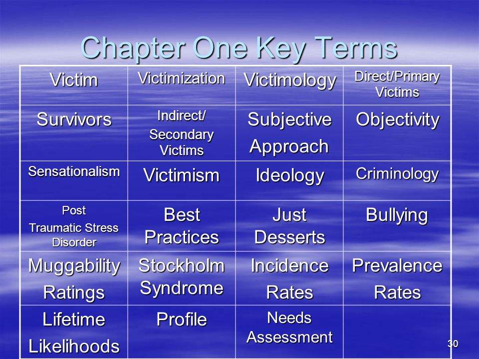 Chapter One Key Terms Victim Victimology Survivors Subjective Approach