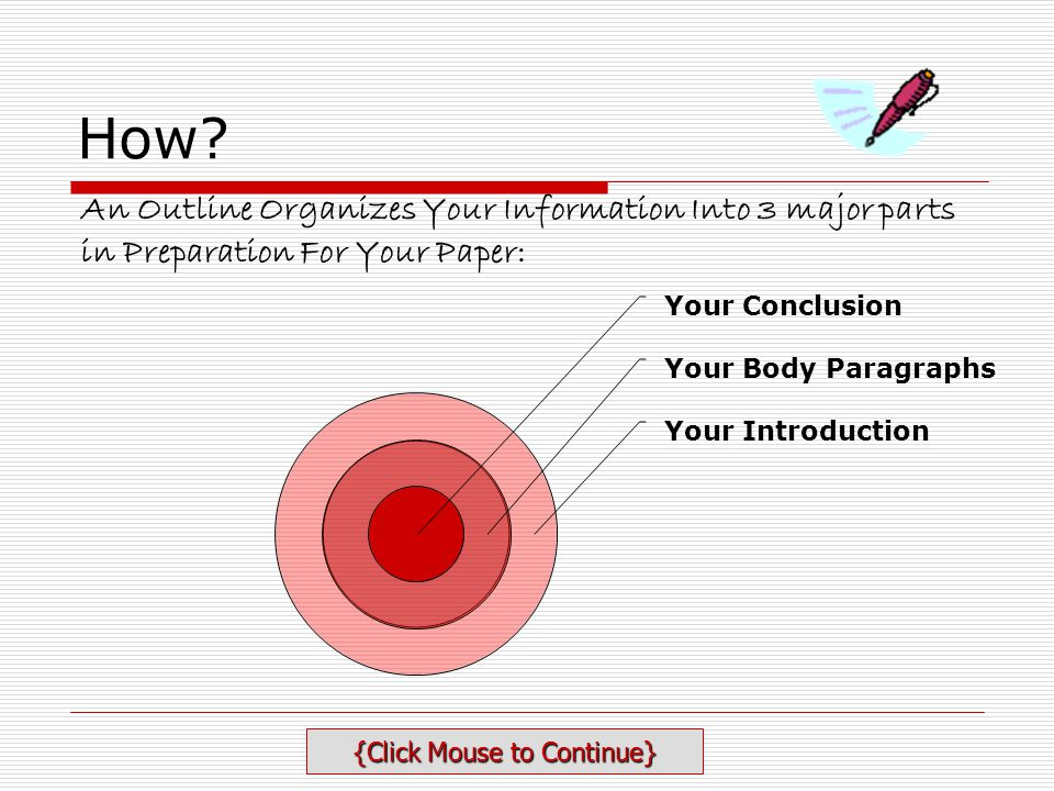 How An Outline Organizes Your Information Into 3 major parts in Preparation For Your Paper:
