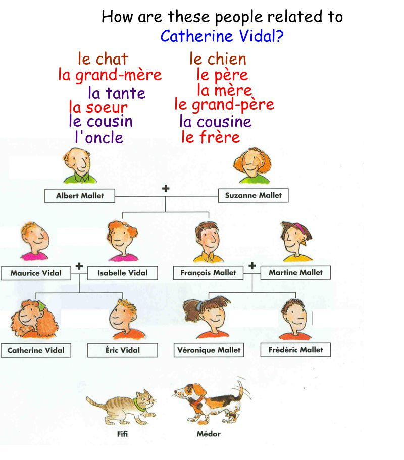 How are these people related to Catherine Vidal