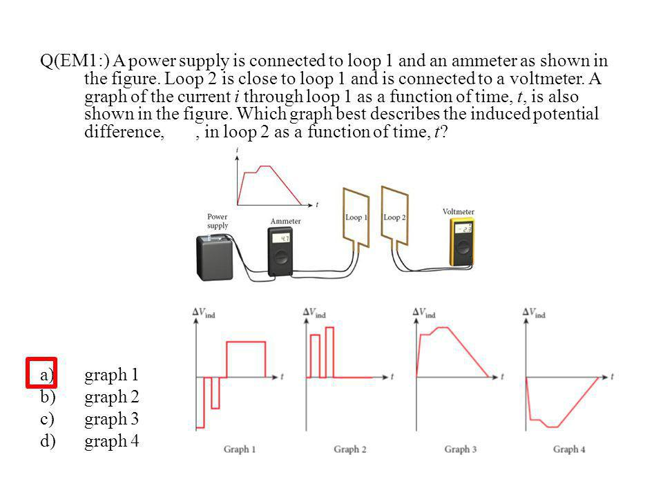 Q(EM1:) A power supply is connected to loop 1 and an ammeter as shown in the figure. Loop 2 is close to loop 1 and is connected to a voltmeter. A graph of the current i through loop 1 as a function of time, t, is also shown in the figure. Which graph best describes the induced potential difference, , in loop 2 as a function of time, t