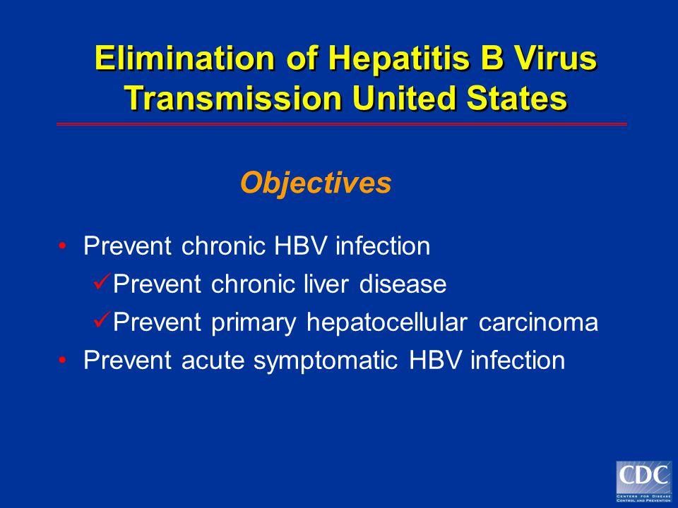Elimination of Hepatitis B Virus Transmission United States