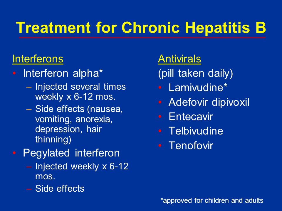 Treatment for Chronic Hepatitis B