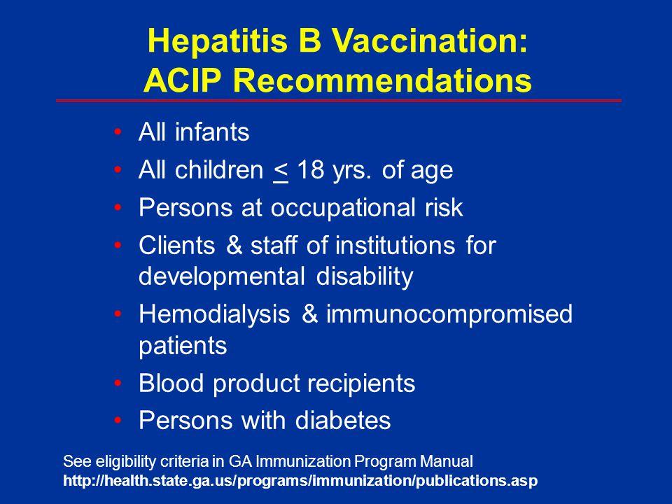 Hepatitis B Vaccination: