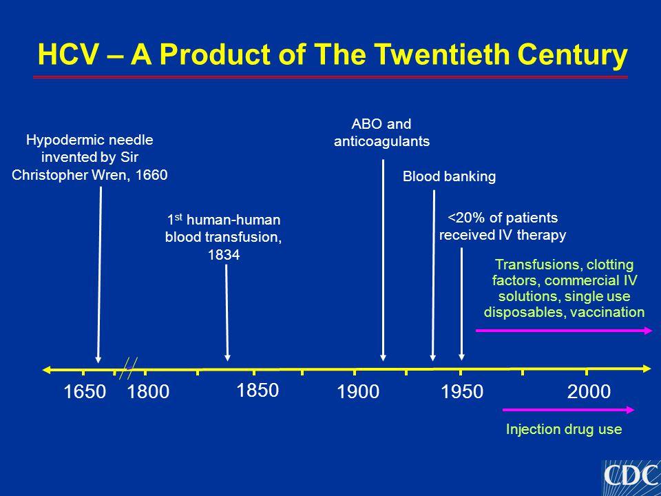 HCV – A Product of The Twentieth Century