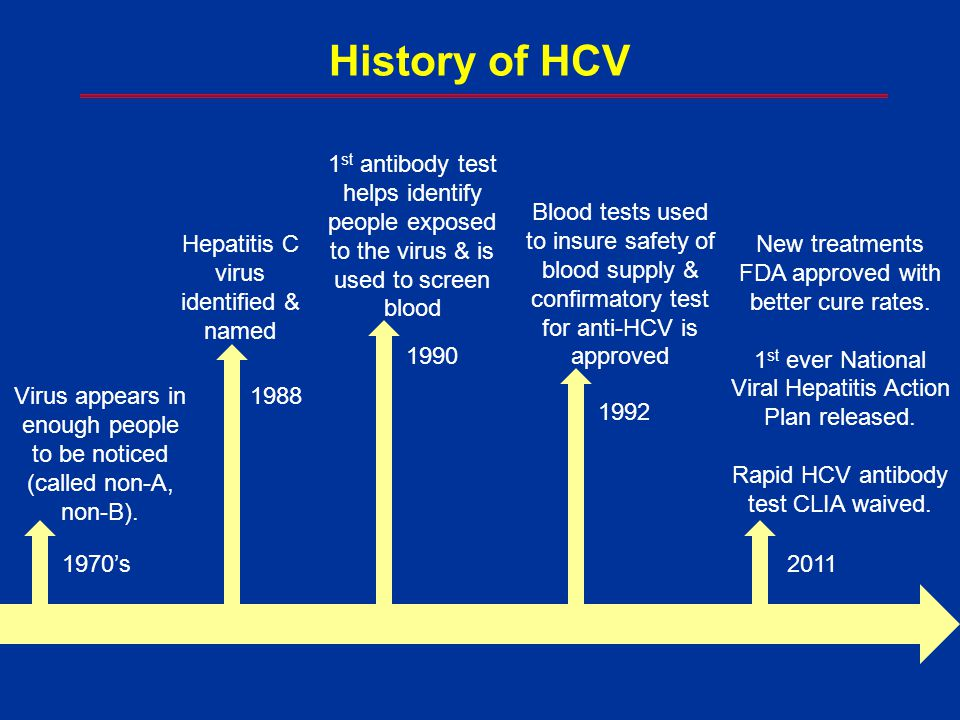 History of HCV 1st antibody test helps identify people exposed to the virus & is used to screen blood.