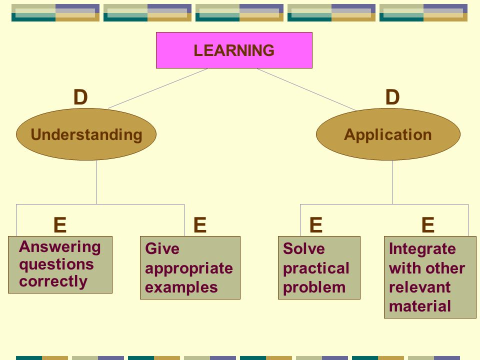 D D E E E E LEARNING Understanding Application