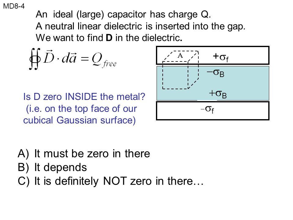 It is definitely NOT zero in there…
