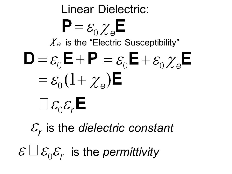 is the dielectric constant