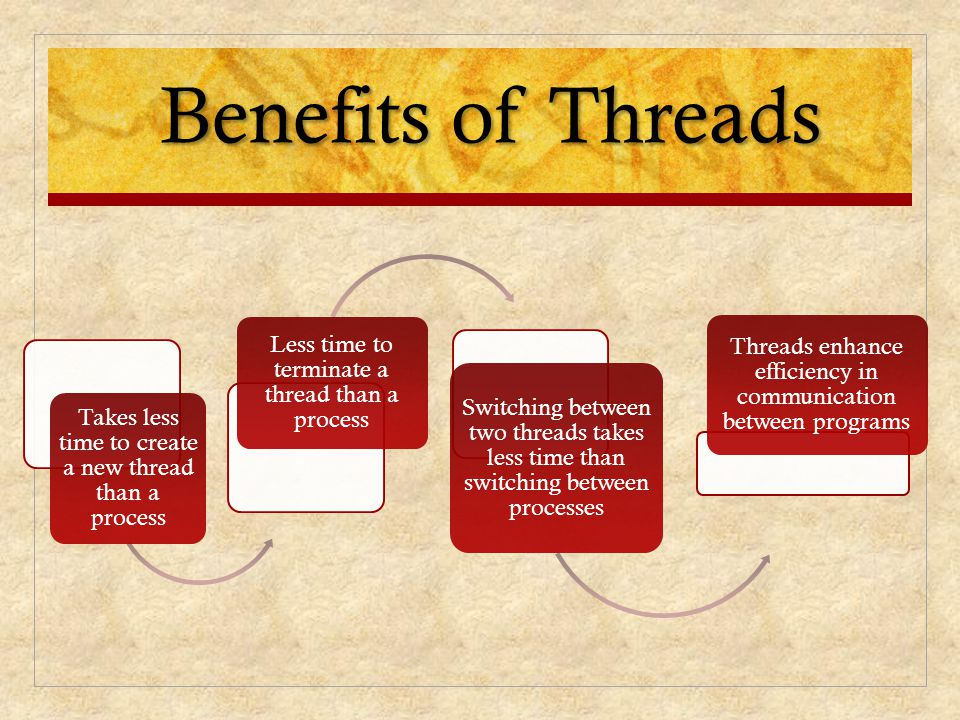 Benefits of Threads Less time to terminate a thread than a process